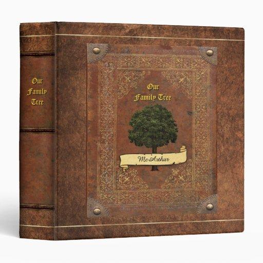 Vieja genealogía de cuero del árbol de familia de