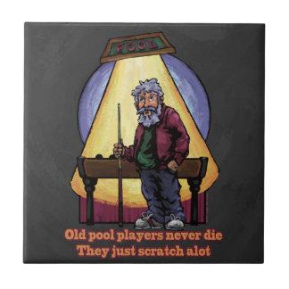 Viejo arte del carácter de los jugadores de la pis azulejos