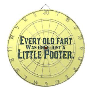 Viejo Fart - poco Pooter