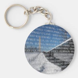 Vietnam Memorial Wall Keychain