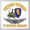 Vietnam Veteran Aircrew Wings Poster