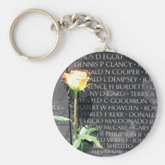 vietnam veterans memorial basic round button keychain
