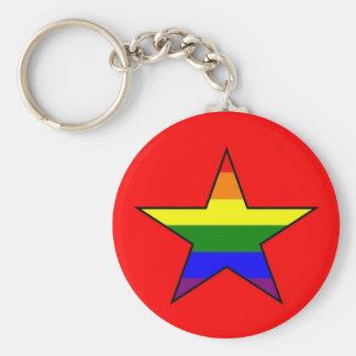 Vietnamese GLBT Pride Flag Key Chains