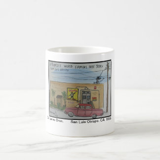 Views of San Luis Obispo, CA, Cattaneo Bros. Coffee Mug