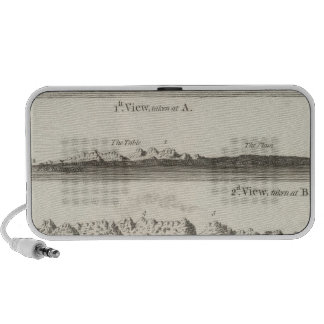 Views of the North West Coast of America Mp3 Speaker