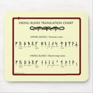 Viking Rune translation chart Mouse Pad