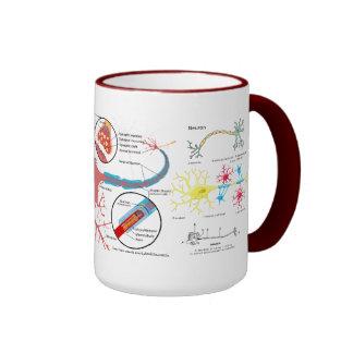 """¿""""Vínculo de la neurona? """" Taza De Café"""