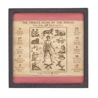 Vintage 12 Signs of the Zodiac Premium Trinket Boxes