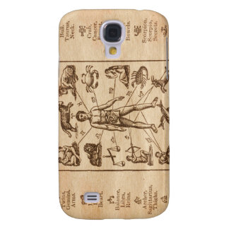 Vintage 12 Signs of the Zodiac Samsung Galaxy S4 Cover