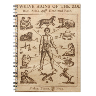 Vintage 12 Signs of the Zodiac Spiral Notebook