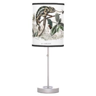 Vintage 1800s Chameleon Lizard Retro Chameleons Lamp