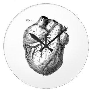 Vintage 1800s Heart Retro Cardiac Anatomy Hearts Large Clock