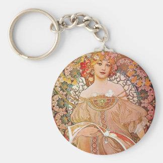 Vintage Alphonse Maria Mucha Art Keychain