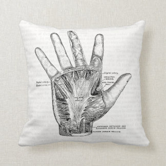Vintage Anatomy Art The Palm of the Hand Throw Pillow