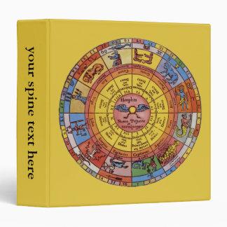 Vintage Antique Astrology, Celestial Zodiac Wheel 3 Ring Binder