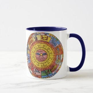 Vintage Antique Astrology, Celestial Zodiac Wheel Mug