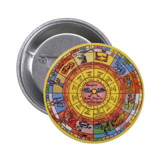 Vintage Antique Astrology, Celestial Zodiac Wheel Pinback Button