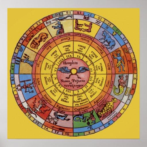 Vintage Antique Astrology, Celestial Zodiac Wheel Poster