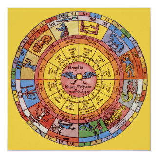 Vintage Antique Astrology Zodiac Wheel Invitation