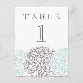 Vintage Aqua Flowers Suite Table Number Post Card