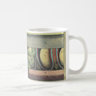 Vintage Architecture; Capital Volute by Vignola Classic White Coffee Mug
