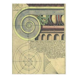 Vintage Architecture; Capital Volute by Vignola Postcard