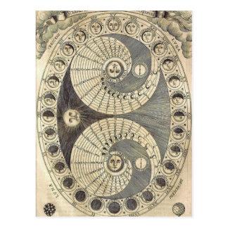 Vintage Art Moonchart - phases of moon Postcard