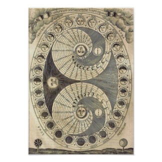 Vintage Art Moonchart - phases of moon Poster