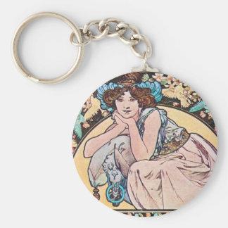 Vintage Art Nouveau Keychain