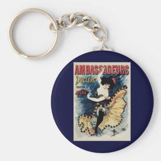 Vintage Art Nouveau, Spanish Flamenco Dancer Key Chains