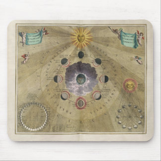 Vintage art phases of Moon chart - selenographic Mouse Pad