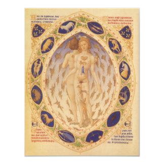 Vintage Astrology, Antique Celestial Zodiac Chart Card