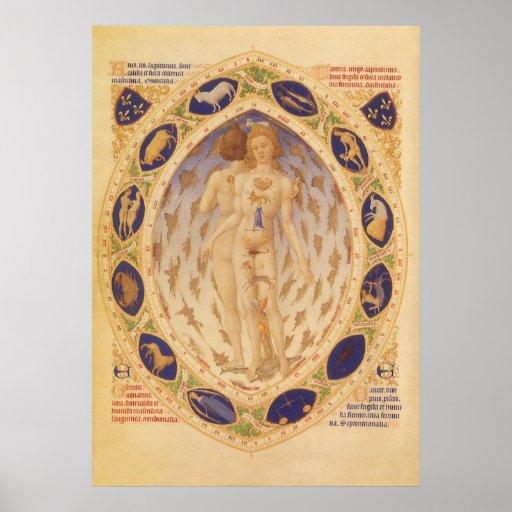 Vintage Astrology, Antique Celestial Zodiac Chart Print