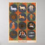 Vintage Astrology, Celestial Zodiac Chart, 1475 Poster