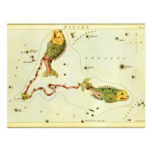 Vintage astrology develop