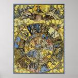 Vintage Astrology, Renaisance Zodiac Wheel, 1555 Poster