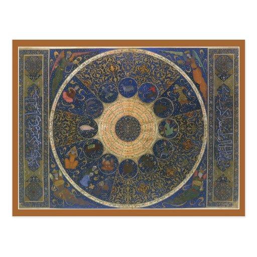 Vintage Astrology Rulers Horoscope Zodiac Post Card