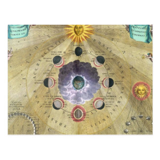 Vintage Astronomical Maps and Constellations Postcard