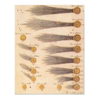 Vintage Astronomy, Antique Celestial Comets, 1667 Card