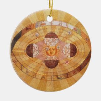 Vintage Astronomy, Antique Copernican Solar System Ceramic Ornament