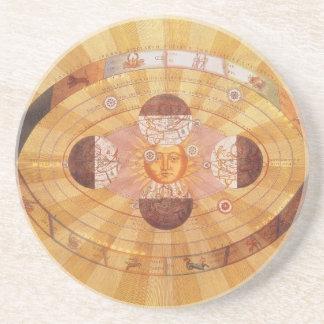 Vintage Astronomy, Antique Copernican Solar System Coaster