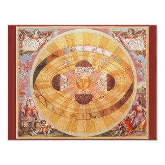 Vintage Astronomy, Antique Copernican Solar System 4.25x5.5 Paper Invitation Card