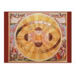 Vintage Astronomy, Antique Copernican Solar System Postcard