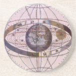 Vintage Astronomy, Antique Ptolemaic Solar System Drink Coaster