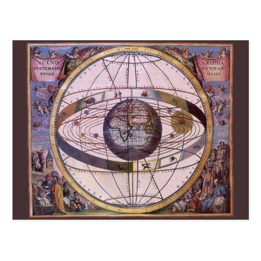 Vintage Astronomy, Antique Ptolemaic Solar System Postcard