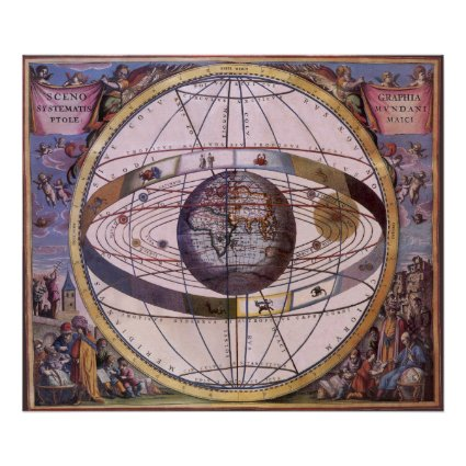 Vintage Astronomy, Antique Ptolemaic Solar System Poster