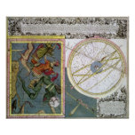 Vintage Astronomy Celestial, Comet of 1742 Posters