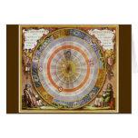 Vintage Astronomy Celestial Copernican Planisphere Greeting Card