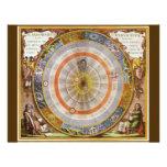 Vintage Astronomy Celestial Copernican Planisphere Personalized Invites