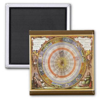 Vintage Astronomy Celestial Copernican Planisphere Fridge Magnets